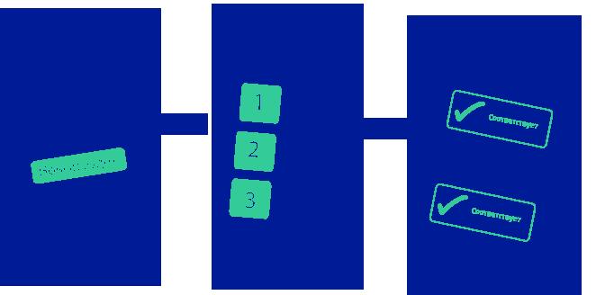 Мобильный аудит - Мобит 365